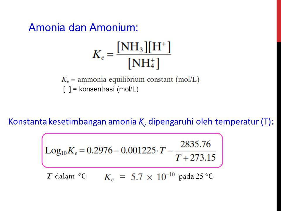 Amonia dan Amonium: [ ] = konsentrasi (mol/L) Konstanta kesetimbangan amonia Ke dipengaruhi oleh temperatur (T):